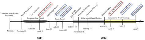 Umkc Biology Major Template Dissertation Completion Timeline Formatessay Web Fc2