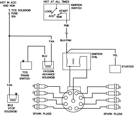 1992 chevy 2wire alternator wiring diagram wiring diagram