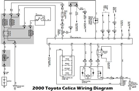 toyota celica wiring diagram 1998 toyota celica gt engine 1998 free engine image for user manual
