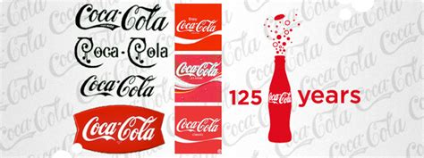 logo evolution coca cola evolution of the coca cola logo the globalization of