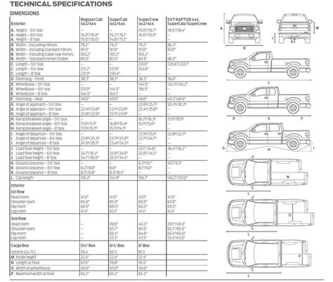 f150 bed size 2013 ford f 150 technical specifications html autos weblog