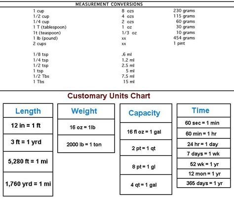 converter quarts conversion table customary units chart 2 pints 1