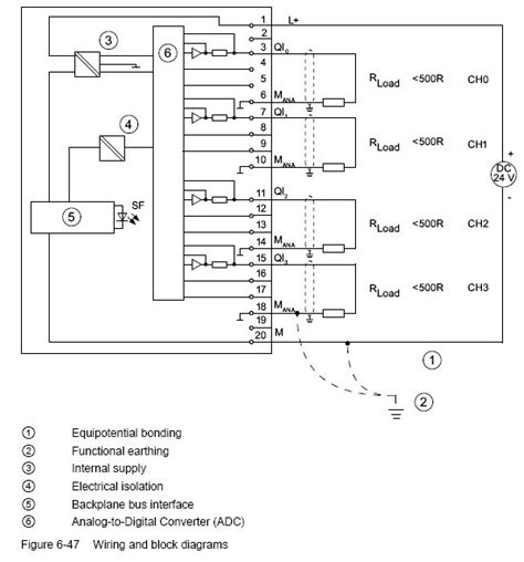 9 pin connector wiring diagram get free image about