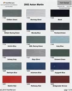 Aston Martin Paint Codes Paint Chips 2002 Aston Martin