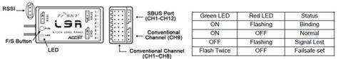 Frsky L9r 912ch Sbus Accst Range Receiver Non Telemetry frsky l9r 9 12 kanal non telemetry range empf 228 nger kaufen fpv24