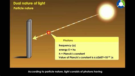 What Is The Dual Nature Of Light by Dual Nature Of Light