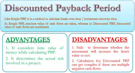 Mba Payback Period by Discounted Payback Period Definition Formula