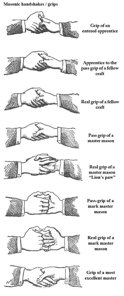 the freemason handshake gnosticwarrior com