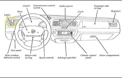 car interior parts diagram interior car parts names diagram interior free engine
