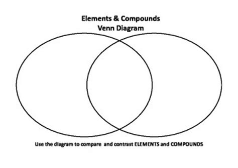 comparing elements and compounds venn diagram inequalities multi step inequality with decimals card
