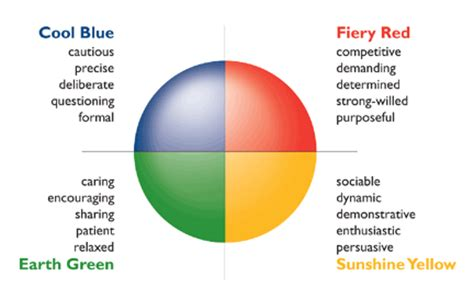 insights colors mixing the color palette of your leadership team brings