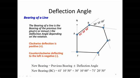 tube layout angle definition bearings deflection angles nazeer a khan youtube