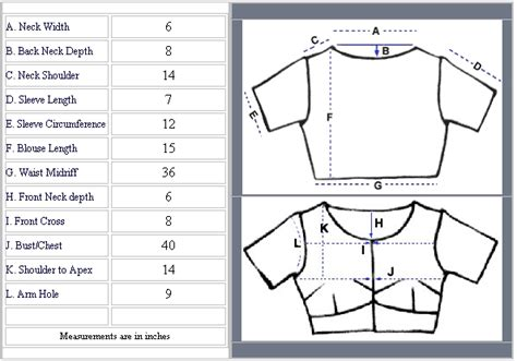 pattern drafting of blouse learn tailoring sewing online learn stiching saree blouse