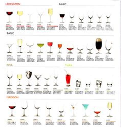 types of barware types of wine glasses stemware shapes table serve ware