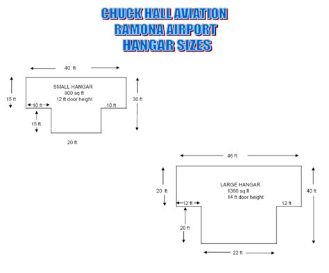 Dimensions Of by Chuck Aviation Hangar Dimensions
