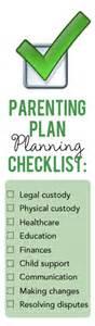 a common parenting plan template divorce money matters