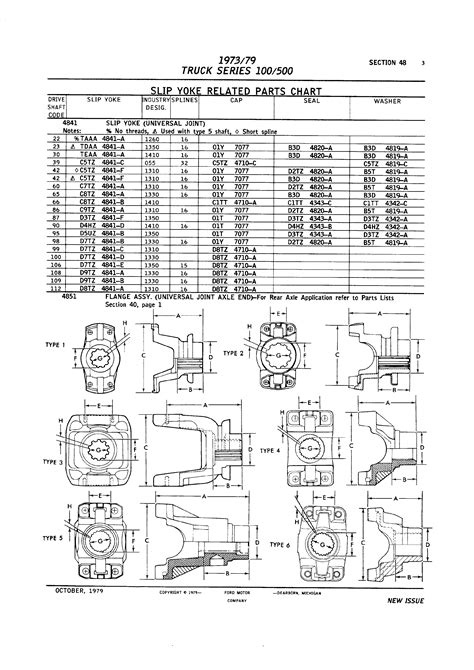 u joint and yoke size page 2 ford truck enthusiasts