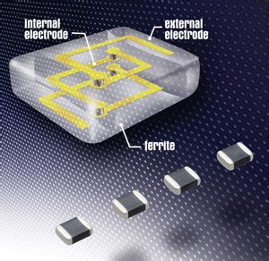 inductors on chip chip inductor improves dcr and current rating electronic products