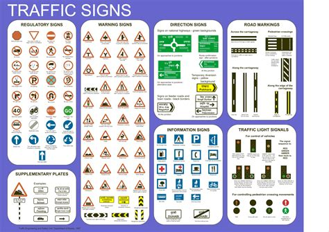 printable road signs and meanings related keywords suggestions for highway signs and meanings