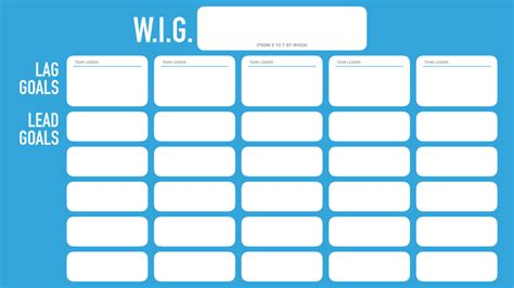 4 disciplines of execution scoreboard template gls16 the 4 disciplines of execution bowman