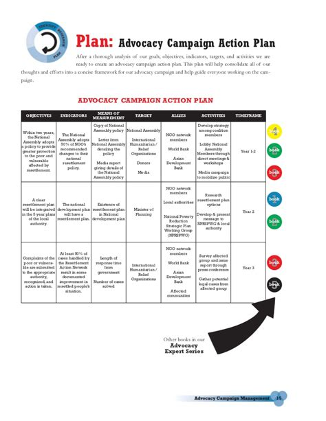 advocacy strategy template advocacy caign management