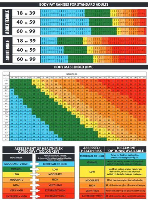 healthy fats range healthy chart