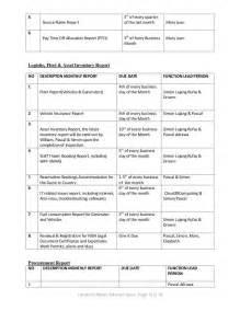 handover process template handover report template free premium