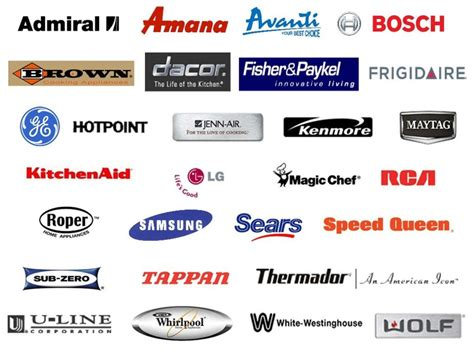 home appliance manufacturers