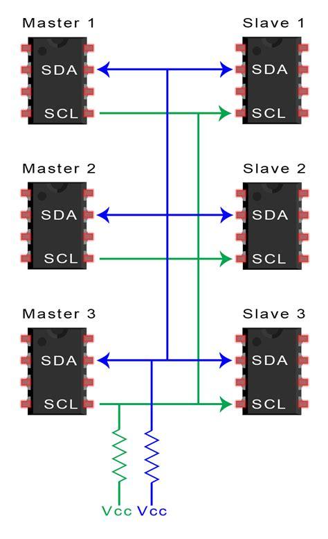 i2c read wiring diagrams wiring diagram schemes