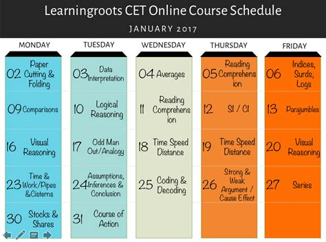 Cet 2017 Mba by Learningroots Mba Cet 2017 Course