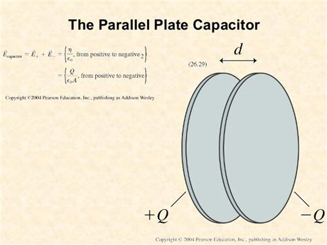 for a circular parallel plate capacitor whose radius is 0 1m an uncharged capacitor has parallel plates 28 images a parallel plate capacitor with