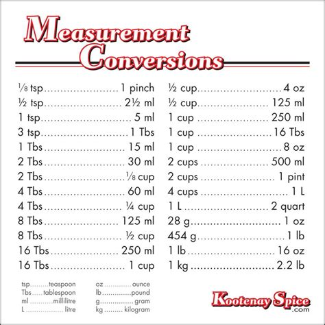 Kitchen Measurement Conversion Table 17 Best Images About Cooking Conversion Charts On Pork Ovens And