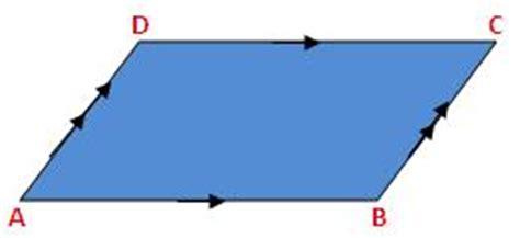 parallelogram diagram 3rd quarter 21th math