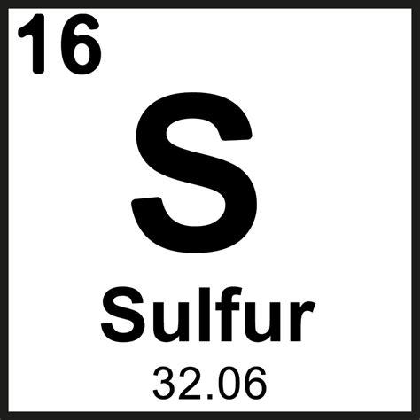 S Symbol Periodic Table by S Symbol Periodic Table Best 25 Periodic Table Printable