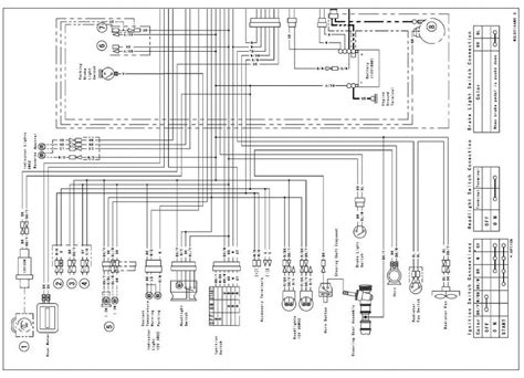 wiring diagram 2000 kawasaki 220 atv bayou 220 electrical