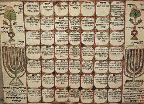 Calendario Judaico 2018 Calendar Calendar Template 2016