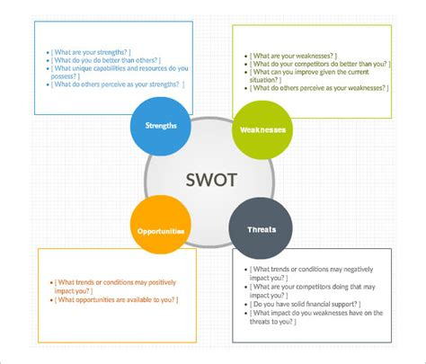 swot analysis free template word swot analysis template 47 free word excel pdf ppt