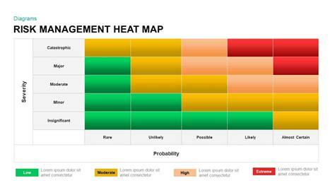 risk assessment heat map template risk heat map template risk heat map template powerpoint