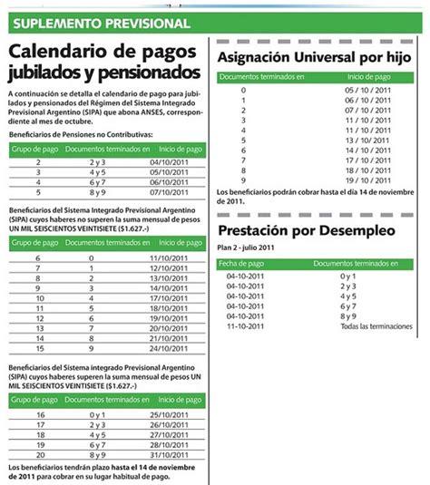 calendario pago anses suaf calendario de pagos octubre 2015 suaf biblioteca