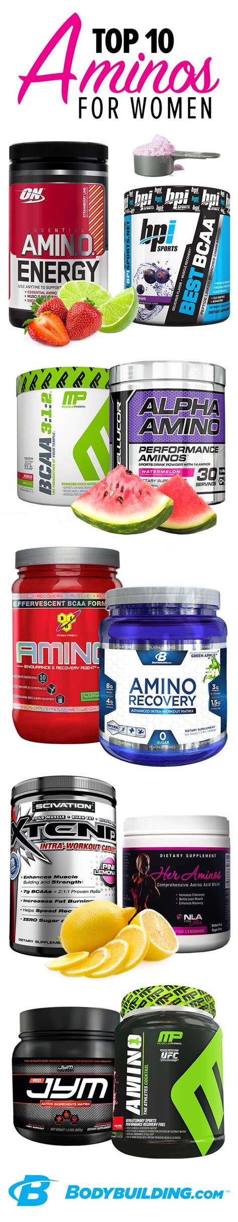 protein building blocks top 10 aminos for these building blocks of protein