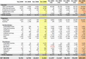 income and expense report template personal income statement december 2008
