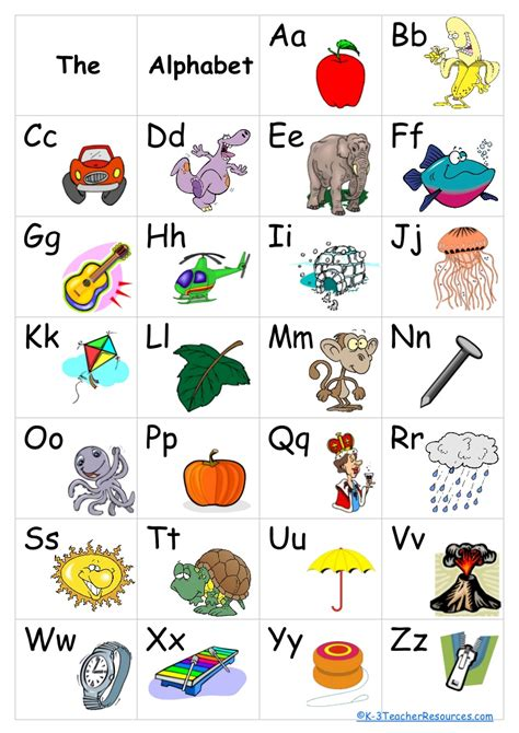 alphabet chart the alphabet flipped classroom repository
