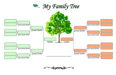 template of a family tree family tree template family tree template make your own