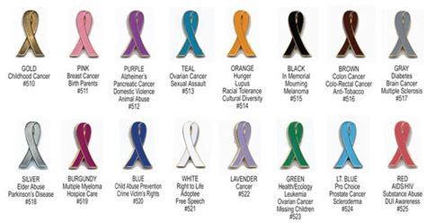 bone cancer ribbon color awareness ribbons awareness ribbons my personal health
