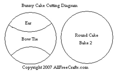 bunny cake template hopping into with an adorable and delicious