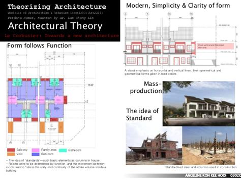 External Disk Kuantan theories of architecture urbanism arc61303 arc2224