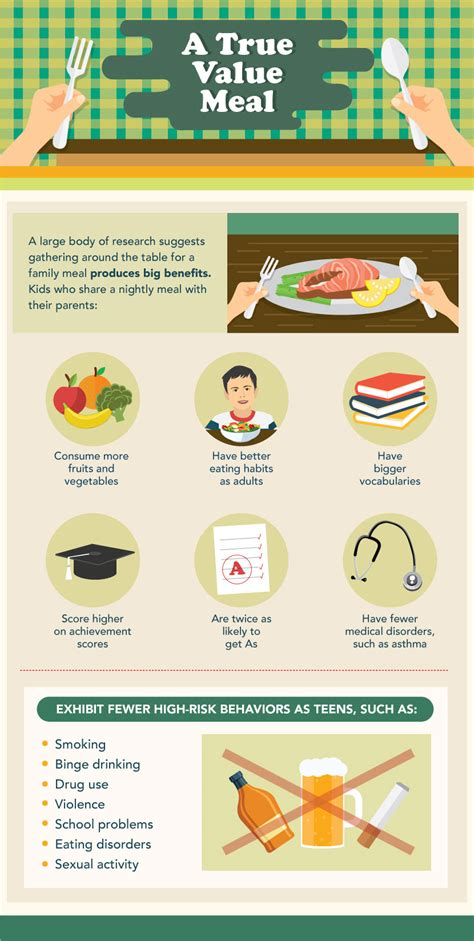sle meal planning family meal planning 101 great tips that will help your