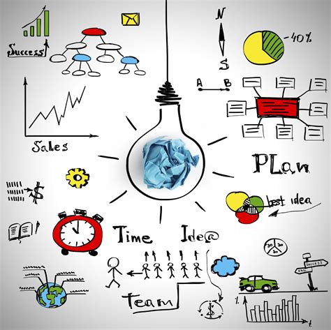 strategy pattern là gì services business plans