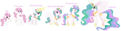 princess cadence mlp age chart your thoughts on a younger celestia celestia is the