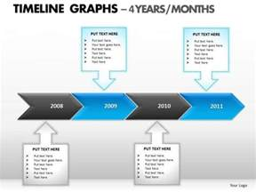editable timeline template free image powerpoint templates slides and graphics